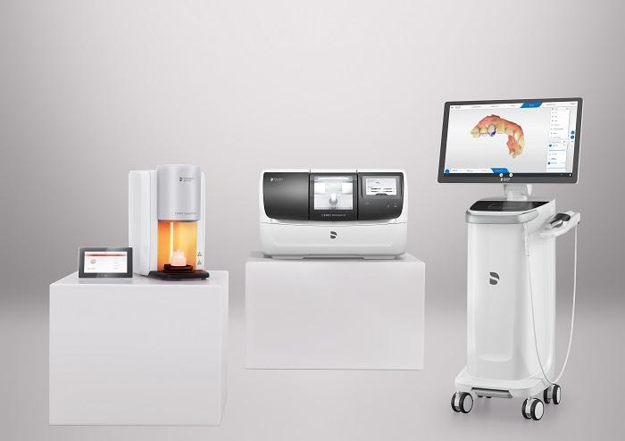 Global Digital Dentistry Devices Market.jpg